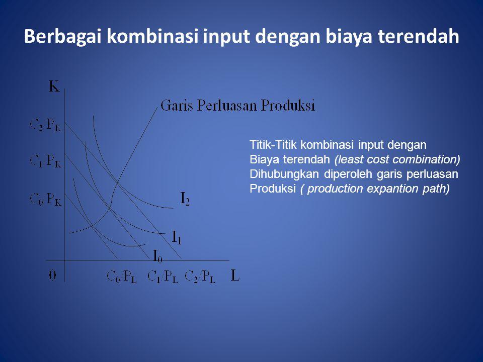 Berbagai kombinasi input dengan biaya terendah Titik-Titik kombinasi input dengan Biaya terendah (least cost combination) Dihubungkan diperoleh garis
