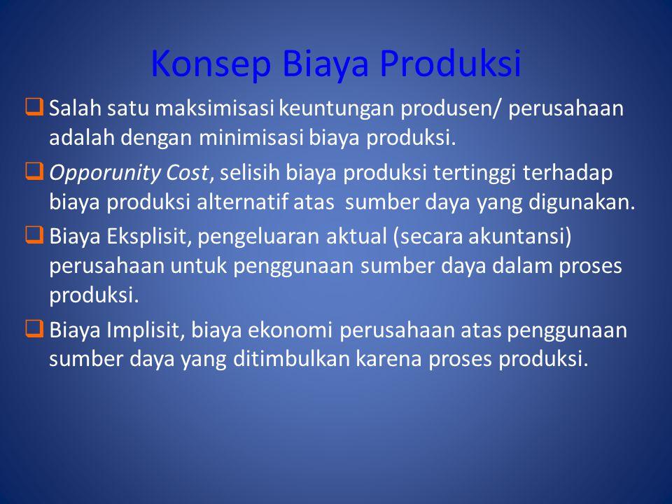 Konsep Biaya Produksi  Salah satu maksimisasi keuntungan produsen/ perusahaan adalah dengan minimisasi biaya produksi.