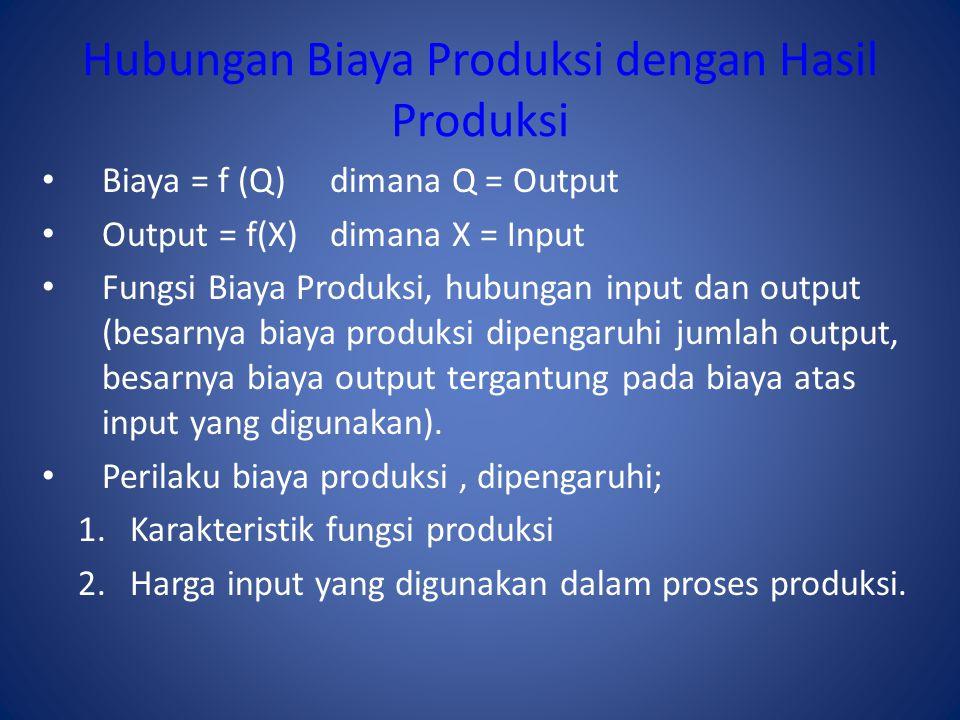 Hubungan Biaya Produksi dengan Hasil Produksi Biaya = f (Q)dimana Q = Output Output = f(X)dimana X = Input Fungsi Biaya Produksi, hubungan input dan o