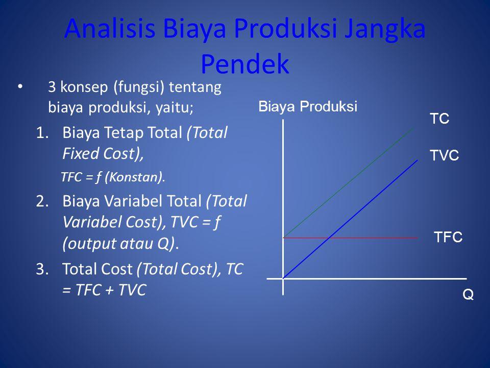 Analisis Biaya Produksi Jangka Pendek 3 konsep (fungsi) tentang biaya produksi, yaitu; 1.Biaya Tetap Total (Total Fixed Cost), TFC = f (Konstan). 2.Bi