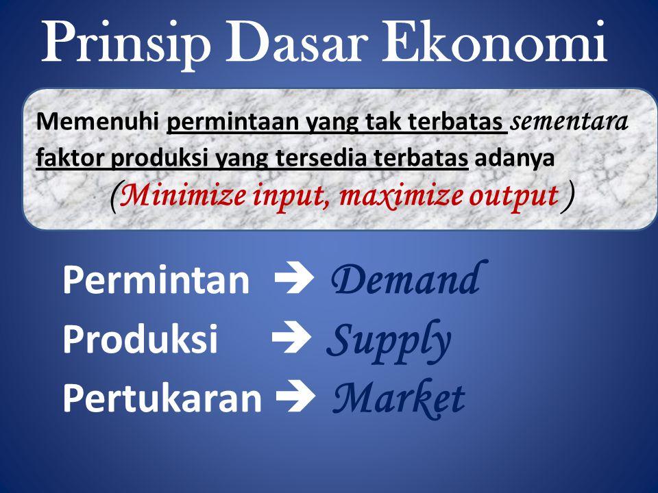 Prinsip Dasar Ekonomi Memenuhi permintaan yang tak terbatas sementara faktor produksi yang tersedia terbatas adanya (Minimize input, maximize output ) Permintan  Demand Produksi  Supply Pertukaran  Market