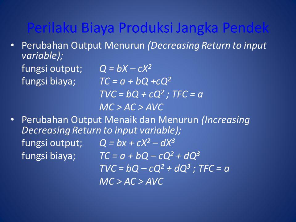 Perilaku Biaya Produksi Jangka Pendek Perubahan Output Menurun (Decreasing Return to input variable); fungsi output;Q = bX – cX 2 fungsi biaya;TC = a