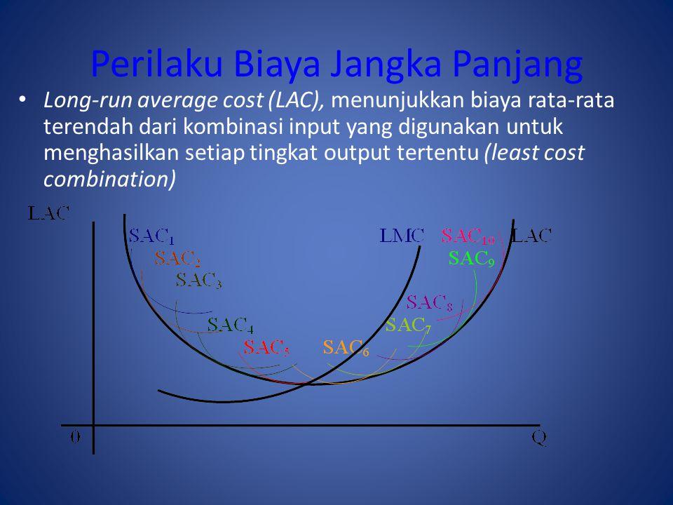 Long-run average cost (LAC), menunjukkan biaya rata-rata terendah dari kombinasi input yang digunakan untuk menghasilkan setiap tingkat output tertentu (least cost combination)