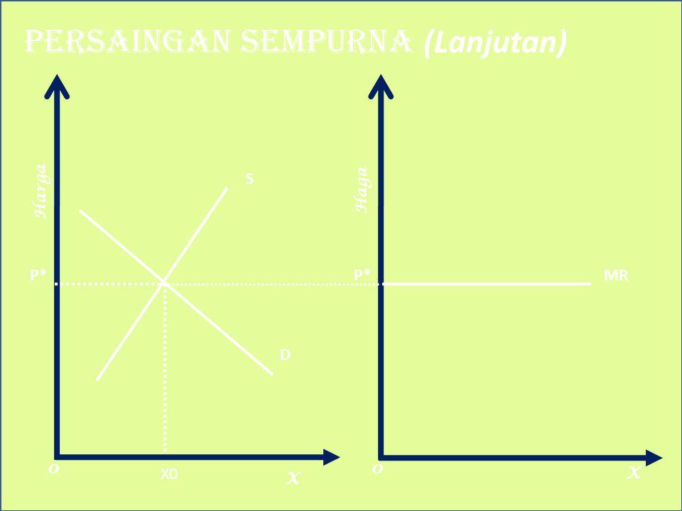 Harga X 0 X0 Haga X 0 D S P* MR Persaingan sempurna (Lanjutan)