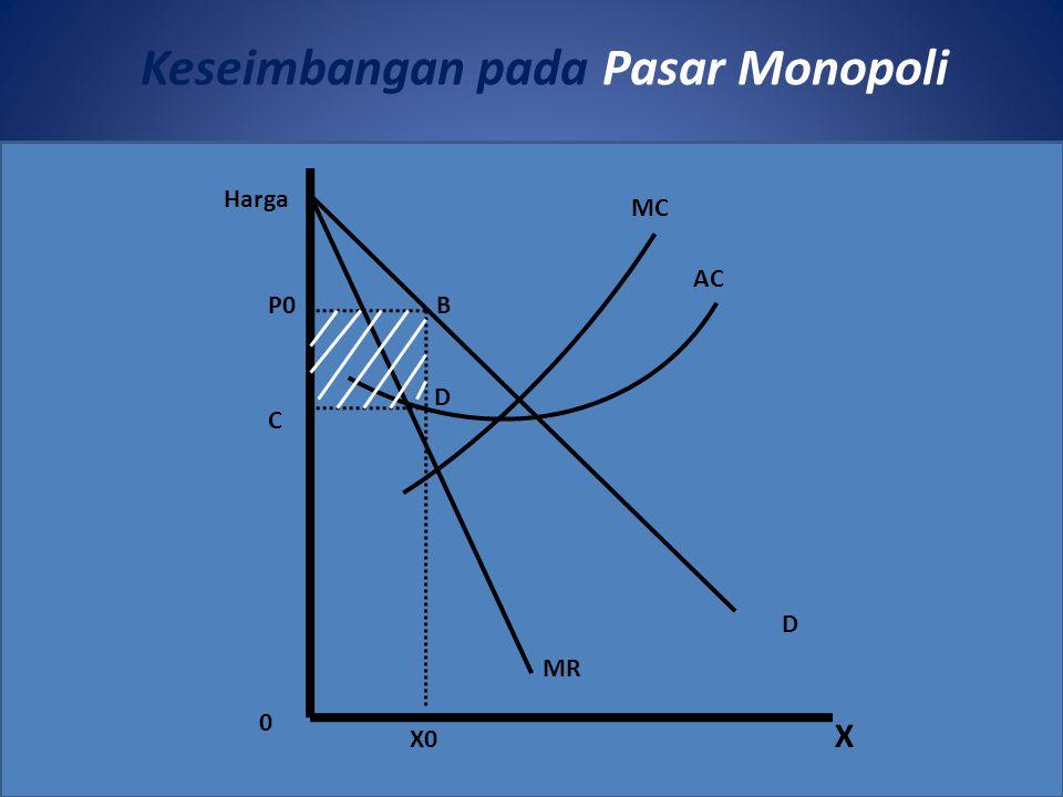 Keseimbangan pada Pasar Monopoli X0 MR D P0 0 X MC AC B D C Harga