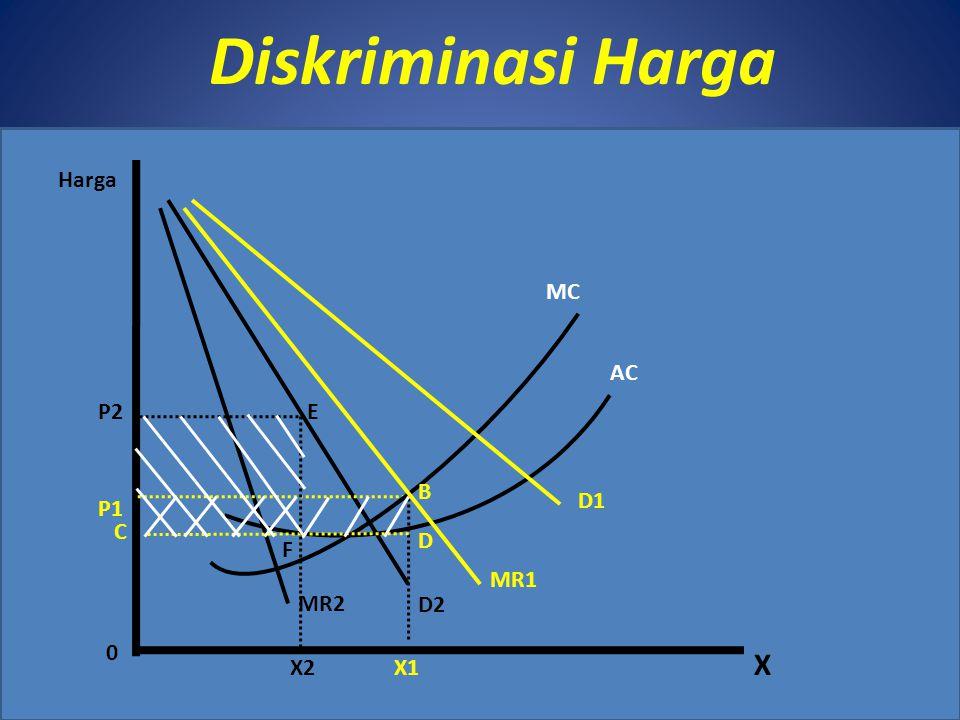 Diskriminasi Harga X1 MR2 D2 P1 0 X MC AC B D C Harga D1 MR1 P2 X2 E F