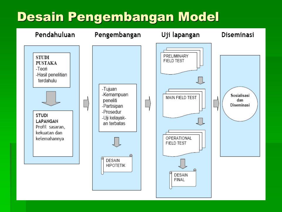 Desain Pengembangan Model