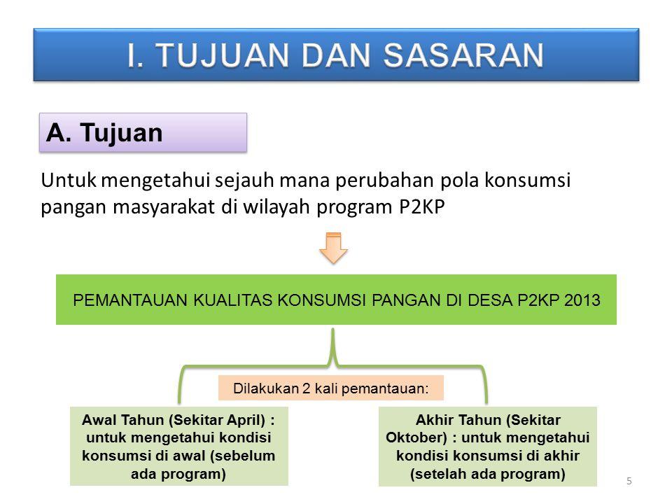 Untuk mengetahui sejauh mana perubahan pola konsumsi pangan masyarakat di wilayah program P2KP PEMANTAUAN KUALITAS KONSUMSI PANGAN DI DESA P2KP 2013 D