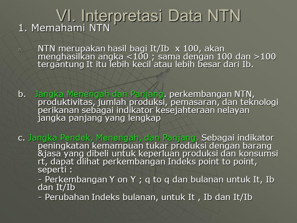VI.Interpretasi Data NTN 1. Memahami NTN a.