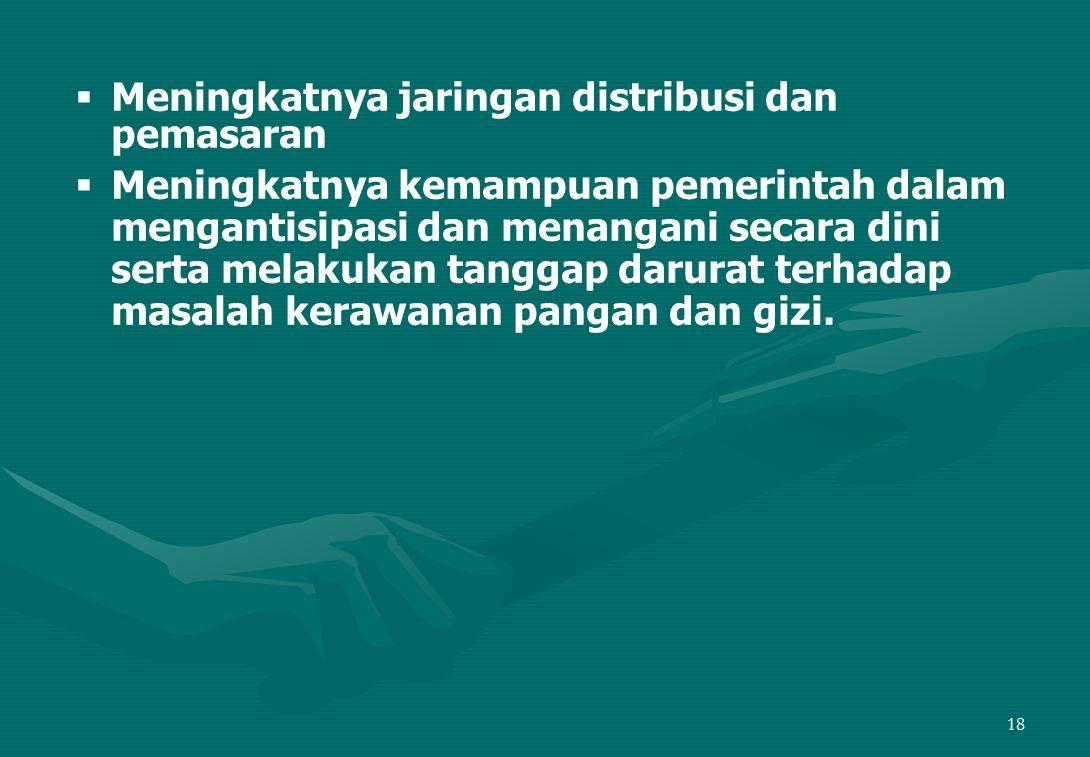 18   Meningkatnya jaringan distribusi dan pemasaran   Meningkatnya kemampuan pemerintah dalam mengantisipasi dan menangani secara dini serta melakukan tanggap darurat terhadap masalah kerawanan pangan dan gizi.