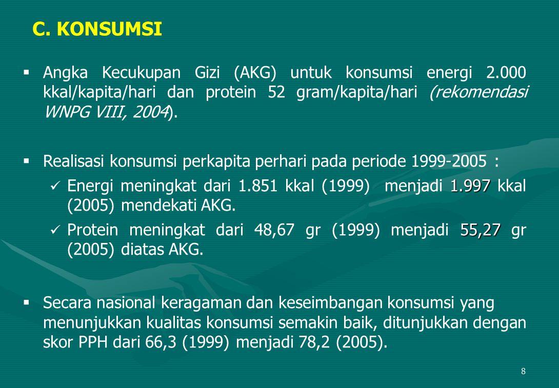8 C. KONSUMSI  Angka Kecukupan Gizi (AKG) untuk konsumsi energi 2.000 kkal/kapita/hari dan protein 52 gram/kapita/hari (rekomendasi WNPG VIII, 2004).