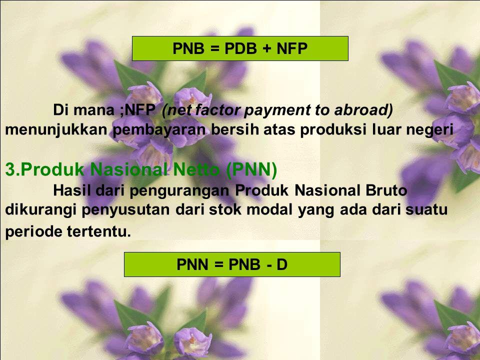 Di mana ;NFP (net factor payment to abroad) menunjukkan pembayaran bersih atas produksi luar negeri 3.Produk Nasional Netto (PNN) Hasil dari pengurang