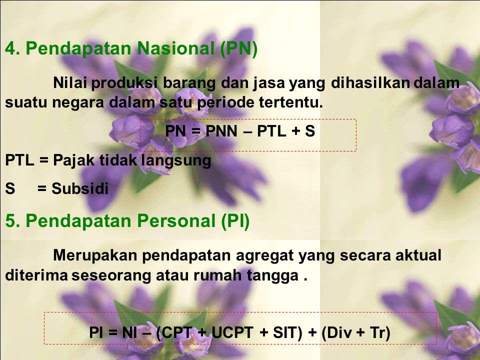 4. Pendapatan Nasional (PN) Nilai produksi barang dan jasa yang dihasilkan dalam suatu negara dalam satu periode tertentu. PN = PNN – PTL + S PTL = Pa