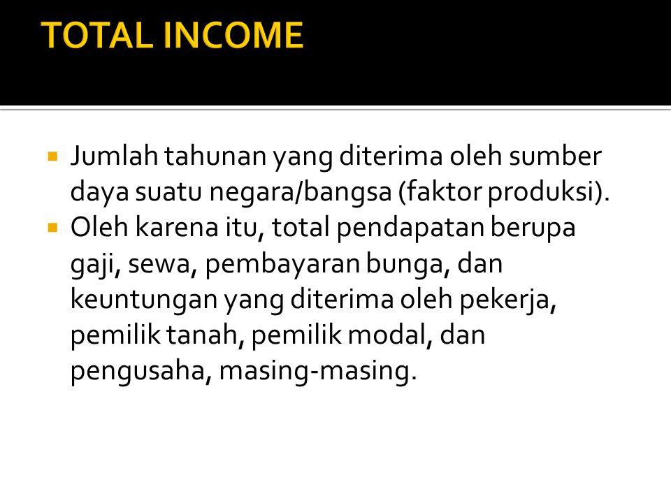  Jumlah tahunan yang diterima oleh sumber daya suatu negara/bangsa (faktor produksi).  Oleh karena itu, total pendapatan berupa gaji, sewa, pembayar