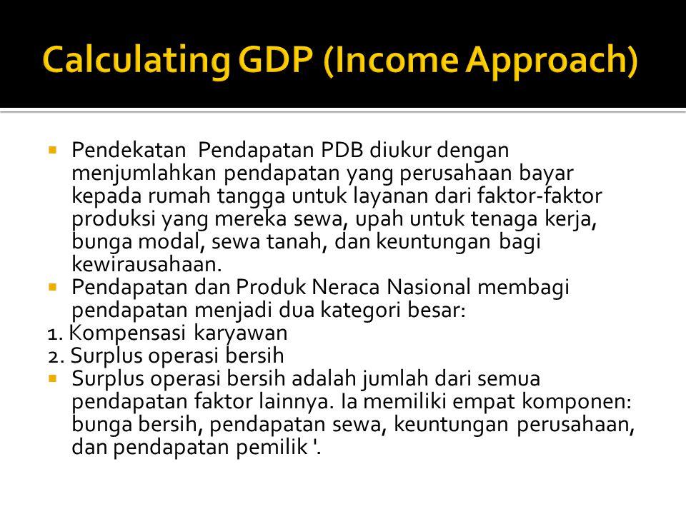  Pendekatan Pendapatan PDB diukur dengan menjumlahkan pendapatan yang perusahaan bayar kepada rumah tangga untuk layanan dari faktor-faktor produksi yang mereka sewa, upah untuk tenaga kerja, bunga modal, sewa tanah, dan keuntungan bagi kewirausahaan.