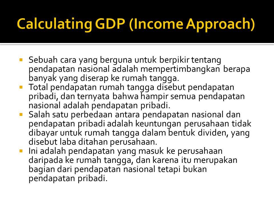  Sebuah cara yang berguna untuk berpikir tentang pendapatan nasional adalah mempertimbangkan berapa banyak yang diserap ke rumah tangga.  Total pend