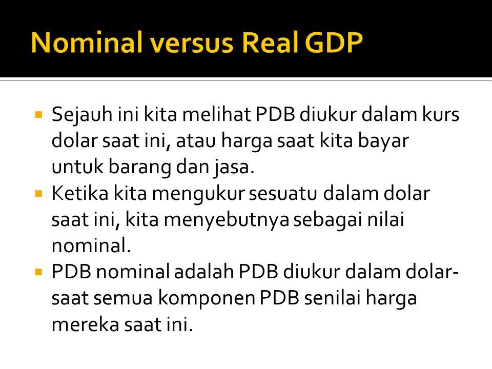  Sejauh ini kita melihat PDB diukur dalam kurs dolar saat ini, atau harga saat kita bayar untuk barang dan jasa.  Ketika kita mengukur sesuatu dalam