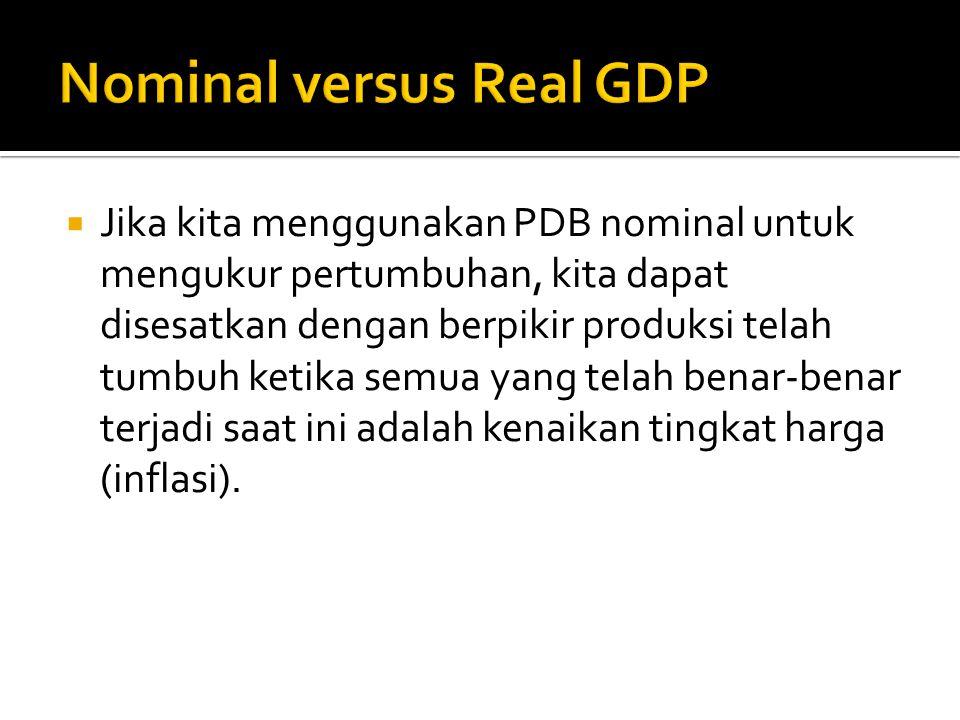  Jika kita menggunakan PDB nominal untuk mengukur pertumbuhan, kita dapat disesatkan dengan berpikir produksi telah tumbuh ketika semua yang telah benar-benar terjadi saat ini adalah kenaikan tingkat harga (inflasi).