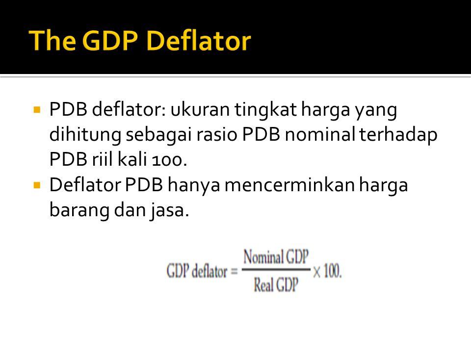  PDB deflator: ukuran tingkat harga yang dihitung sebagai rasio PDB nominal terhadap PDB riil kali 100.  Deflator PDB hanya mencerminkan harga baran