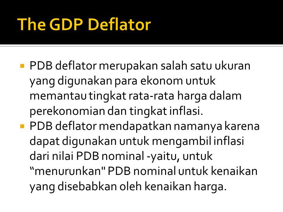  PDB deflator merupakan salah satu ukuran yang digunakan para ekonom untuk memantau tingkat rata-rata harga dalam perekonomian dan tingkat inflasi.