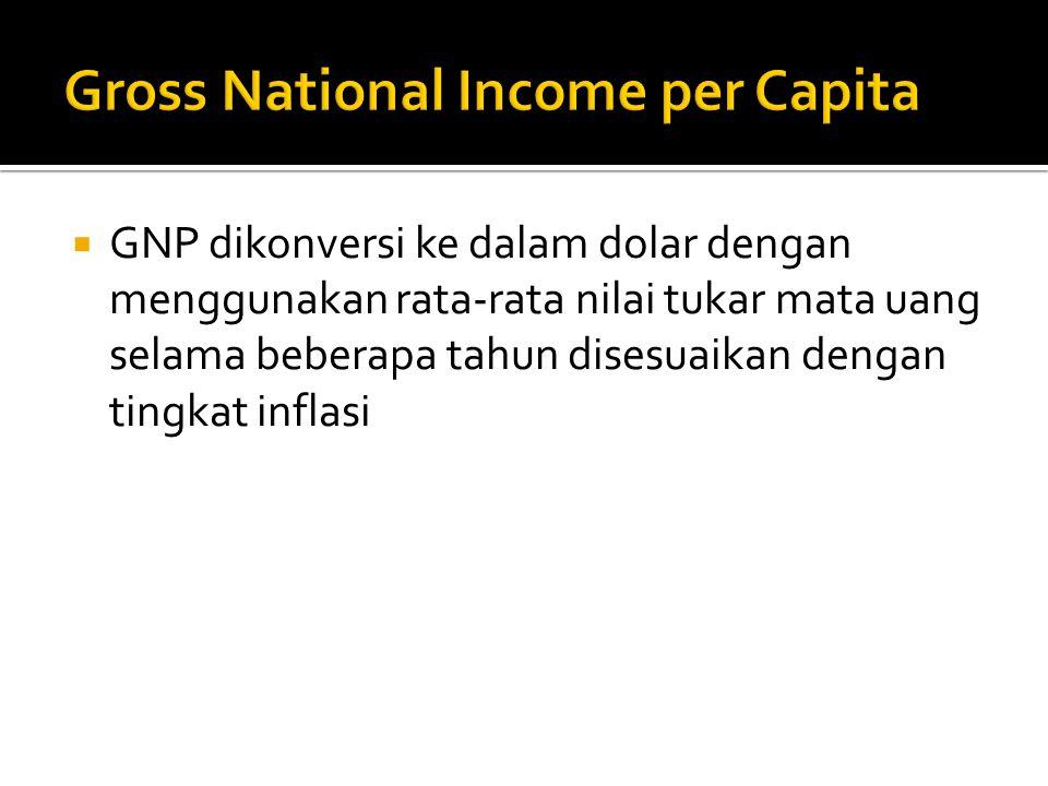  GNP dikonversi ke dalam dolar dengan menggunakan rata-rata nilai tukar mata uang selama beberapa tahun disesuaikan dengan tingkat inflasi