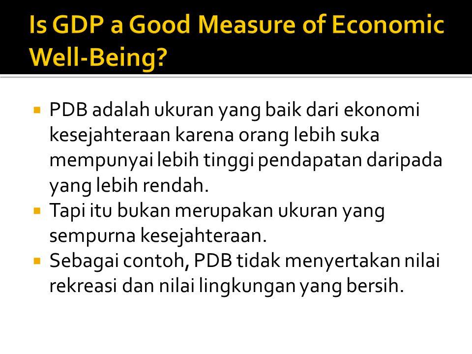  PDB adalah ukuran yang baik dari ekonomi kesejahteraan karena orang lebih suka mempunyai lebih tinggi pendapatan daripada yang lebih rendah.  Tapi