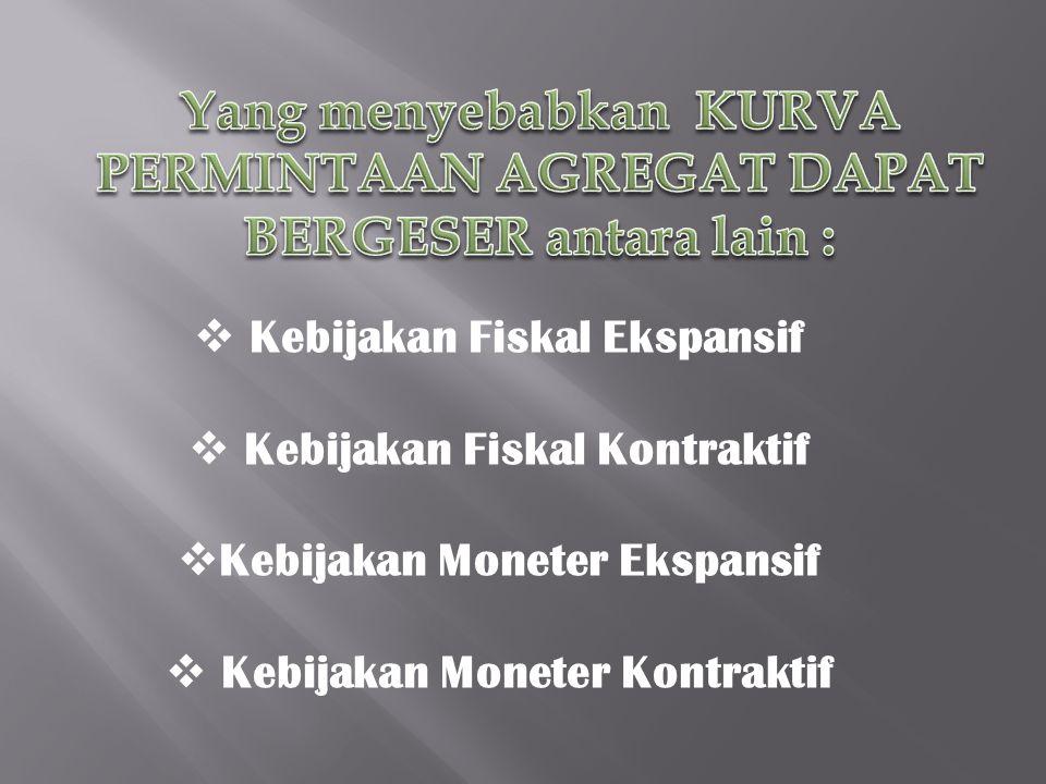  Kebijakan Fiskal Ekspansif  Kebijakan Fiskal Kontraktif  Kebijakan Moneter Ekspansif  Kebijakan Moneter Kontraktif