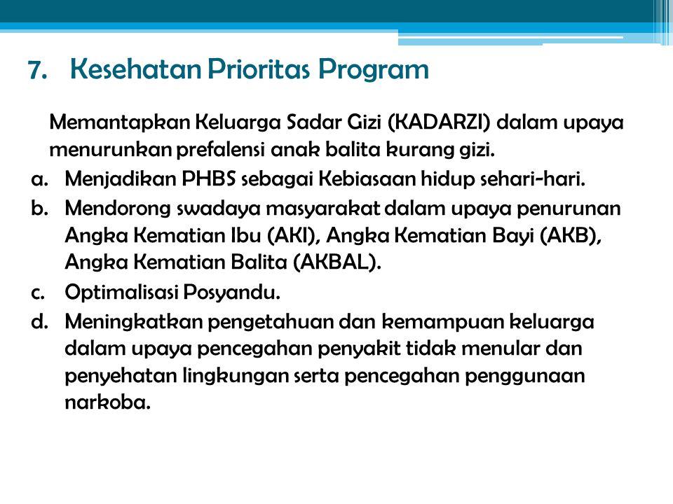Memantapkan Keluarga Sadar Gizi (KADARZI) dalam upaya menurunkan prefalensi anak balita kurang gizi. a.Menjadikan PHBS sebagai Kebiasaan hidup sehari-