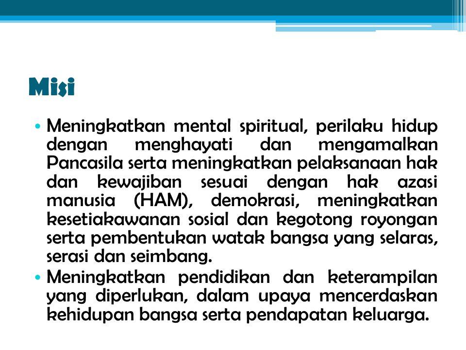 Misi Meningkatkan mental spiritual, perilaku hidup dengan menghayati dan mengamalkan Pancasila serta meningkatkan pelaksanaan hak dan kewajiban sesuai