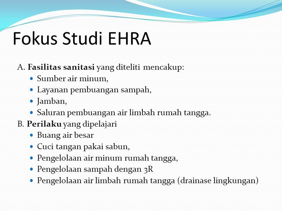 Fokus Studi EHRA A. Fasilitas sanitasi yang diteliti mencakup: Sumber air minum, Layanan pembuangan sampah, Jamban, Saluran pembuangan air limbah ruma