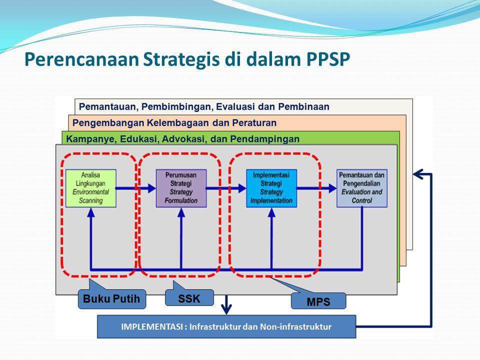 Perencanaan Strategis di dalam PPSP