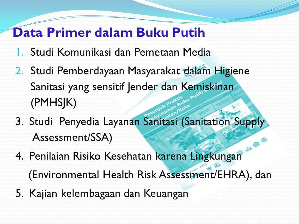 Data Primer dalam Buku Putih 1. Studi Komunikasi dan Pemetaan Media 2. Studi Pemberdayaan Masyarakat dalam Higiene Sanitasi yang sensitif Jender dan K