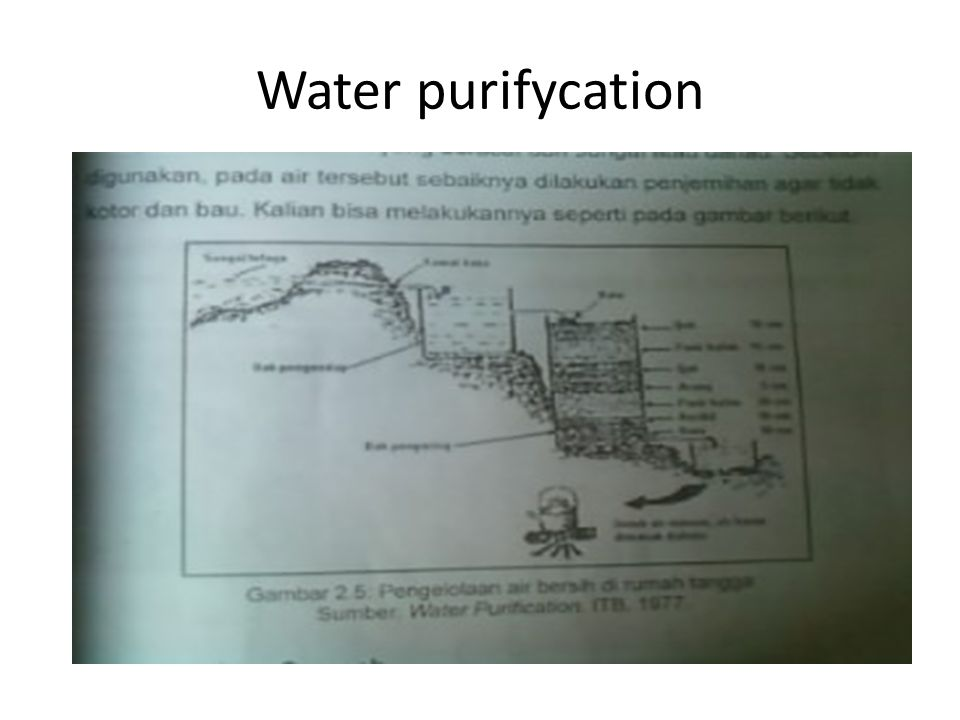 Water purifycation