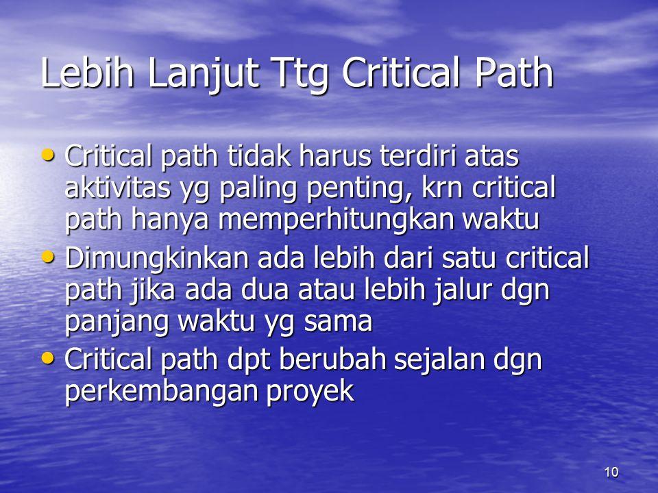 10 Lebih Lanjut Ttg Critical Path Critical path tidak harus terdiri atas aktivitas yg paling penting, krn critical path hanya memperhitungkan waktu Cr