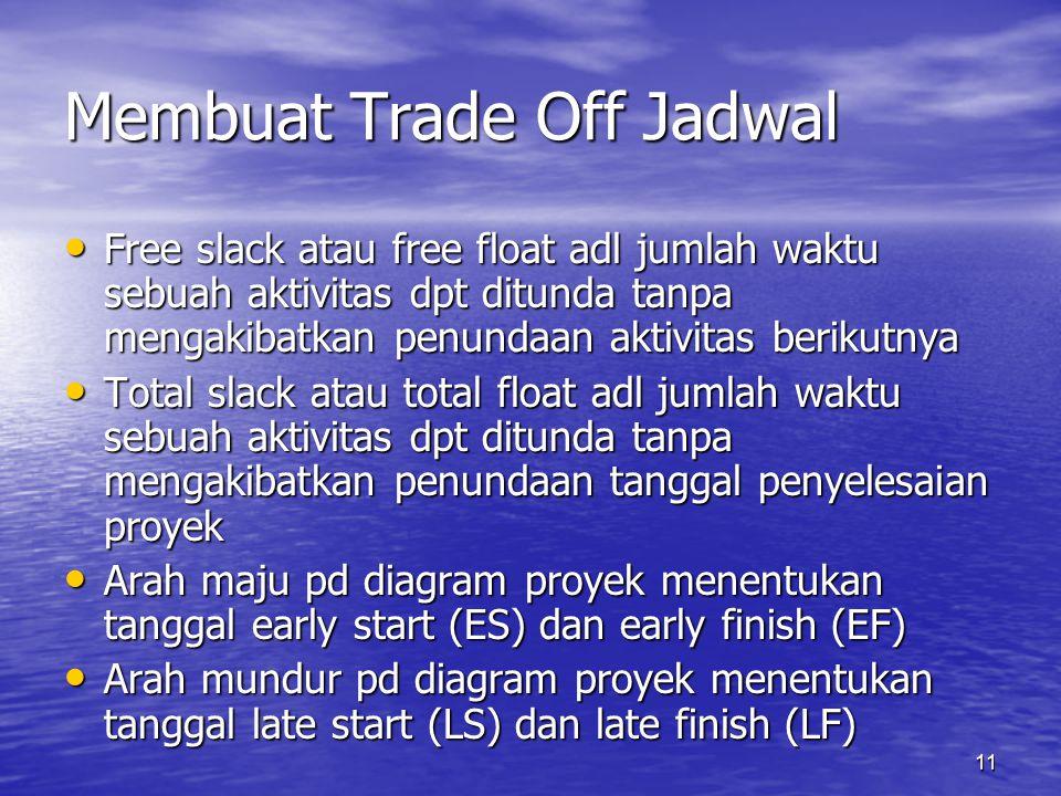 11 Membuat Trade Off Jadwal Free slack atau free float adl jumlah waktu sebuah aktivitas dpt ditunda tanpa mengakibatkan penundaan aktivitas berikutny