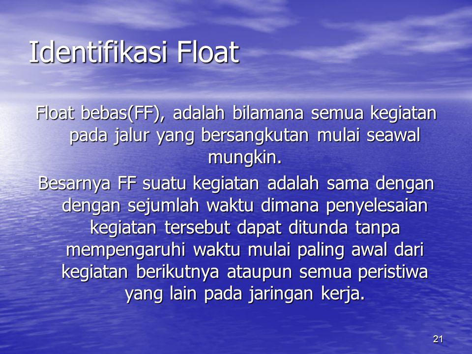 21 Identifikasi Float Float bebas(FF), adalah bilamana semua kegiatan pada jalur yang bersangkutan mulai seawal mungkin. Besarnya FF suatu kegiatan ad