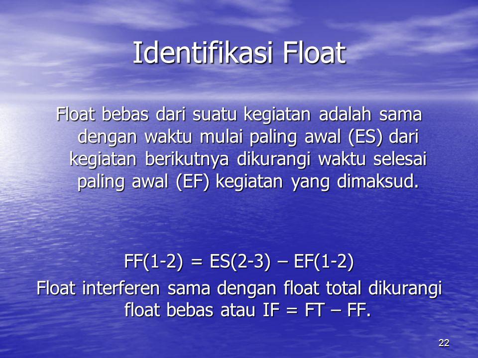 22 Identifikasi Float Float bebas dari suatu kegiatan adalah sama dengan waktu mulai paling awal (ES) dari kegiatan berikutnya dikurangi waktu selesai paling awal (EF) kegiatan yang dimaksud.