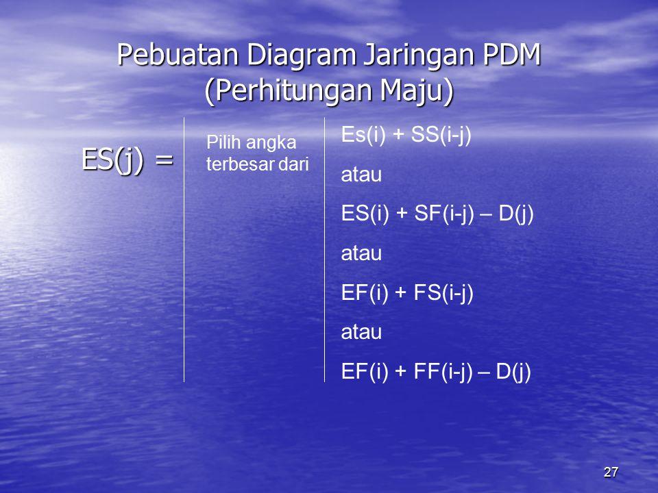 27 Pebuatan Diagram Jaringan PDM (Perhitungan Maju) ES(j) = Pilih angka terbesar dari Es(i) + SS(i-j) atau ES(i) + SF(i-j) – D(j) atau EF(i) + FS(i-j) atau EF(i) + FF(i-j) – D(j)