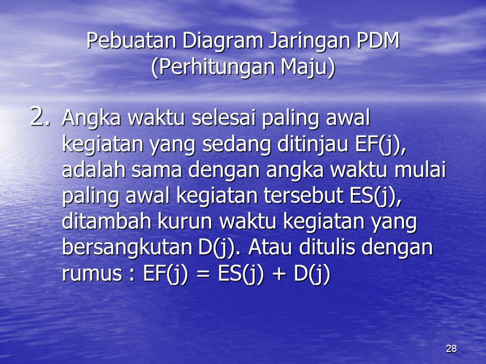 28 Pebuatan Diagram Jaringan PDM (Perhitungan Maju) 2.