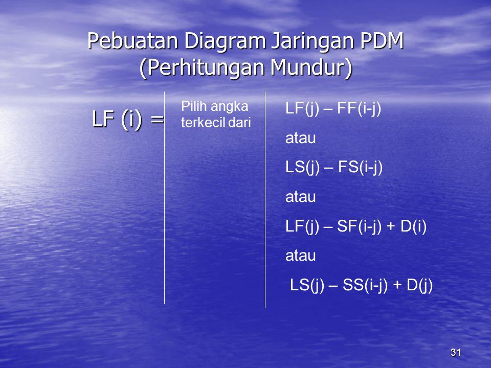 31 Pebuatan Diagram Jaringan PDM (Perhitungan Mundur) LF (i) = Pilih angka terkecil dari LF(j) – FF(i-j) atau LS(j) – FS(i-j) atau LF(j) – SF(i-j) + D