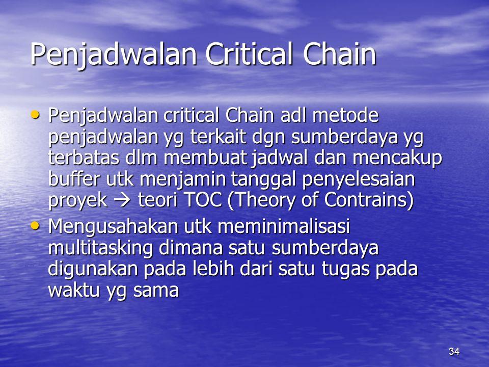 34 Penjadwalan Critical Chain Penjadwalan critical Chain adl metode penjadwalan yg terkait dgn sumberdaya yg terbatas dlm membuat jadwal dan mencakup buffer utk menjamin tanggal penyelesaian proyek  teori TOC (Theory of Contrains) Penjadwalan critical Chain adl metode penjadwalan yg terkait dgn sumberdaya yg terbatas dlm membuat jadwal dan mencakup buffer utk menjamin tanggal penyelesaian proyek  teori TOC (Theory of Contrains) Mengusahakan utk meminimalisasi multitasking dimana satu sumberdaya digunakan pada lebih dari satu tugas pada waktu yg sama Mengusahakan utk meminimalisasi multitasking dimana satu sumberdaya digunakan pada lebih dari satu tugas pada waktu yg sama