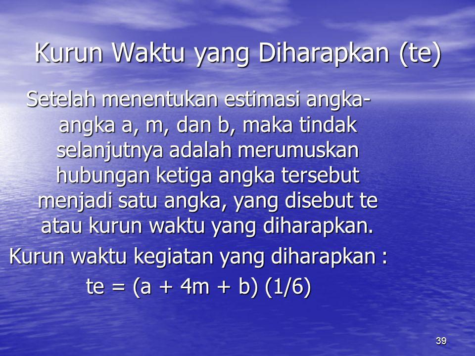 39 Kurun Waktu yang Diharapkan (te) Setelah menentukan estimasi angka- angka a, m, dan b, maka tindak selanjutnya adalah merumuskan hubungan ketiga angka tersebut menjadi satu angka, yang disebut te atau kurun waktu yang diharapkan.