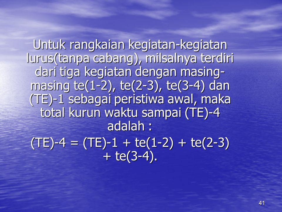 41 Untuk rangkaian kegiatan-kegiatan lurus(tanpa cabang), milsalnya terdiri dari tiga kegiatan dengan masing- masing te(1-2), te(2-3), te(3-4) dan (TE)-1 sebagai peristiwa awal, maka total kurun waktu sampai (TE)-4 adalah : (TE)-4 = (TE)-1 + te(1-2) + te(2-3) + te(3-4).