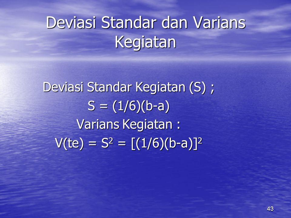43 Deviasi Standar dan Varians Kegiatan Deviasi Standar Kegiatan (S) ; S = (1/6)(b-a) Varians Kegiatan : V(te) = S 2 = [(1/6)(b-a)] 2
