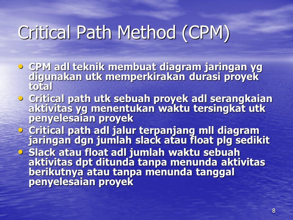 8 Critical Path Method (CPM) CPM adl teknik membuat diagram jaringan yg digunakan utk memperkirakan durasi proyek total CPM adl teknik membuat diagram jaringan yg digunakan utk memperkirakan durasi proyek total Critical path utk sebuah proyek adl serangkaian aktivitas yg menentukan waktu tersingkat utk penyelesaian proyek Critical path utk sebuah proyek adl serangkaian aktivitas yg menentukan waktu tersingkat utk penyelesaian proyek Critical path adl jalur terpanjang mll diagram jaringan dgn jumlah slack atau float plg sedikit Critical path adl jalur terpanjang mll diagram jaringan dgn jumlah slack atau float plg sedikit Slack atau float adl jumlah waktu sebuah aktivitas dpt ditunda tanpa menunda aktivitas berikutnya atau tanpa menunda tanggal penyelesaian proyek Slack atau float adl jumlah waktu sebuah aktivitas dpt ditunda tanpa menunda aktivitas berikutnya atau tanpa menunda tanggal penyelesaian proyek