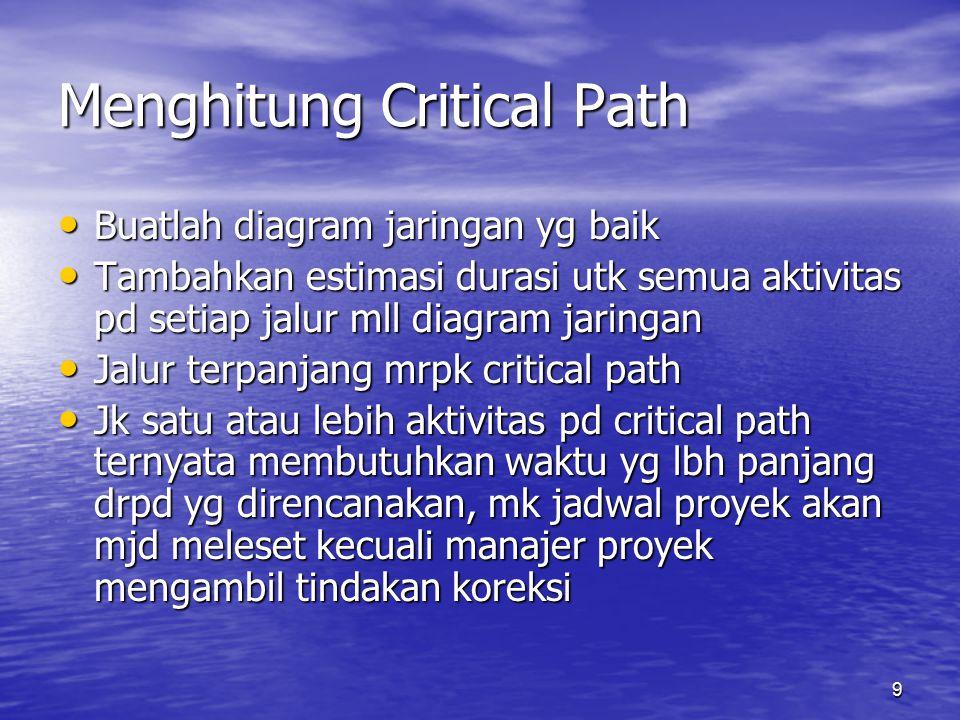 9 Menghitung Critical Path Buatlah diagram jaringan yg baik Buatlah diagram jaringan yg baik Tambahkan estimasi durasi utk semua aktivitas pd setiap j