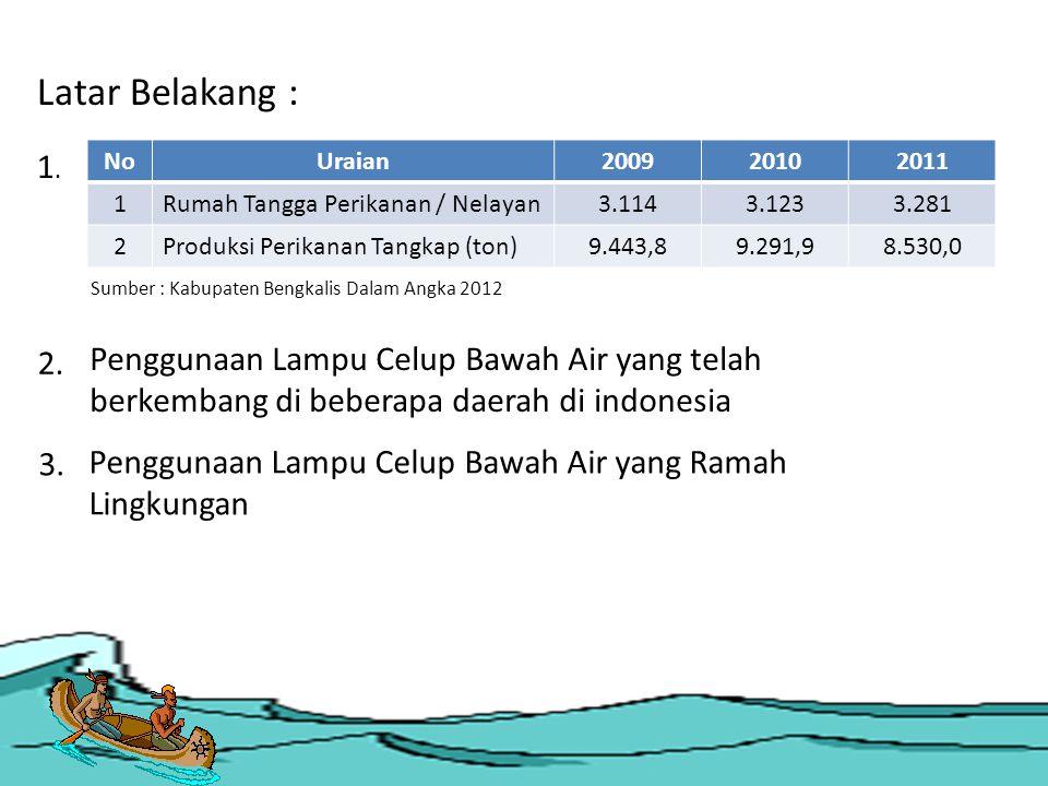 Latar Belakang : NoUraian200920102011 1Rumah Tangga Perikanan / Nelayan3.1143.1233.281 2Produksi Perikanan Tangkap (ton)9.443,89.291,98.530,0 Sumber : Kabupaten Bengkalis Dalam Angka 2012 1.1.