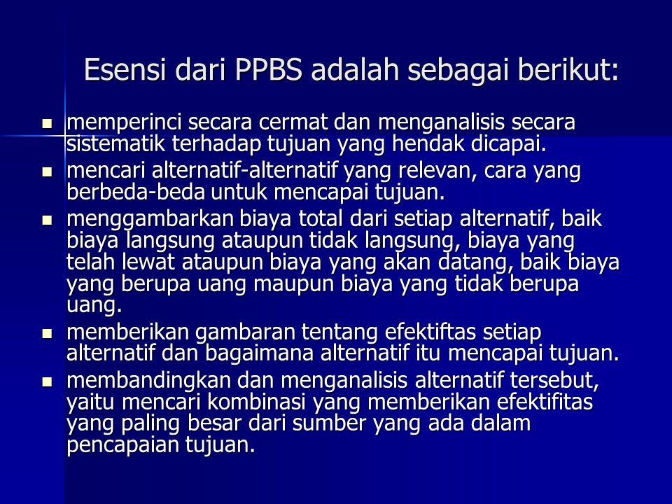 Esensi dari PPBS adalah sebagai berikut: memperinci secara cermat dan menganalisis secara sistematik terhadap tujuan yang hendak dicapai.