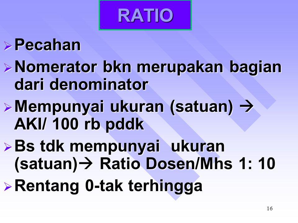 15 PROPORSI  Bilangan pecahan  Nomerator bagian denominator  Dpt dinyatakan %, Decimal  Berkisar antara 0 – 100 (%)  Tak punya satuan  Angka ter