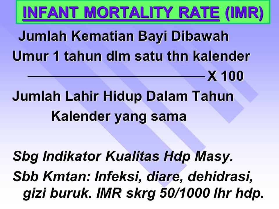 22 ATTACK RATE Jumlah penyakit yang diketemukan X 100 Jmlh penduduk yang mempunyai resiko pd wkt tjd wabah Utk KLB/Wabah biasanya tdk lama